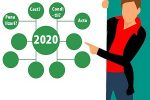 Evolutie credite 2020