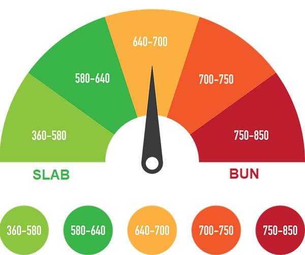 Credit nebancar pe termen lung online